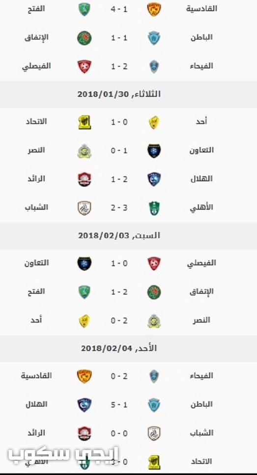 نتائج مباريات الدوري السعودي للمحترفين اليوم