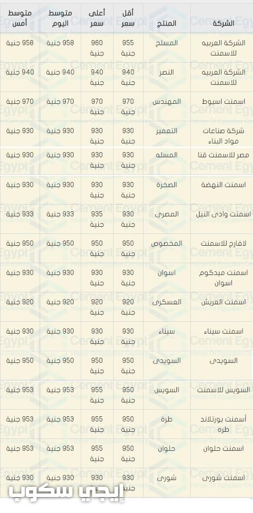 أسعار الحديد والاسمنت اليوم فى مصر