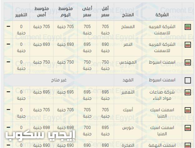 سعر الحديد والأسمنت اليوم الثلاثاء 2-5-2017