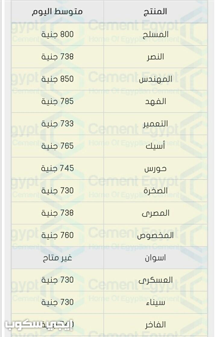 أسعار الحديد والأسمنت في مصر اليوم الثلاثاء 18 7 2017 سعر مواد