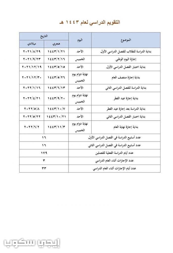اعتماد التقويم الدراسي ١٤٣٩ وتقويم المدارس لمدة 5 سنوات حتى 1443 هجريا